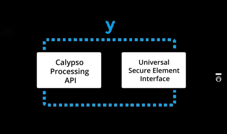 Schéma Keyple